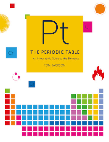 Book review the periodic table a visual guide to the elements by from the little known uses of gold in medicine to the development of the hydrogen bomb this is a fresh new look at the periodic table urtaz Gallery