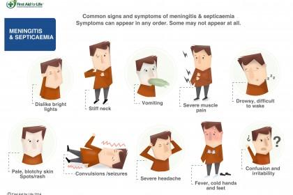 Meningitis and Septicaemia symptoms